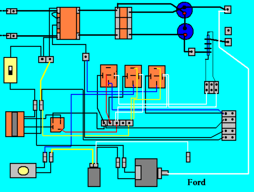 Ford Board Layout